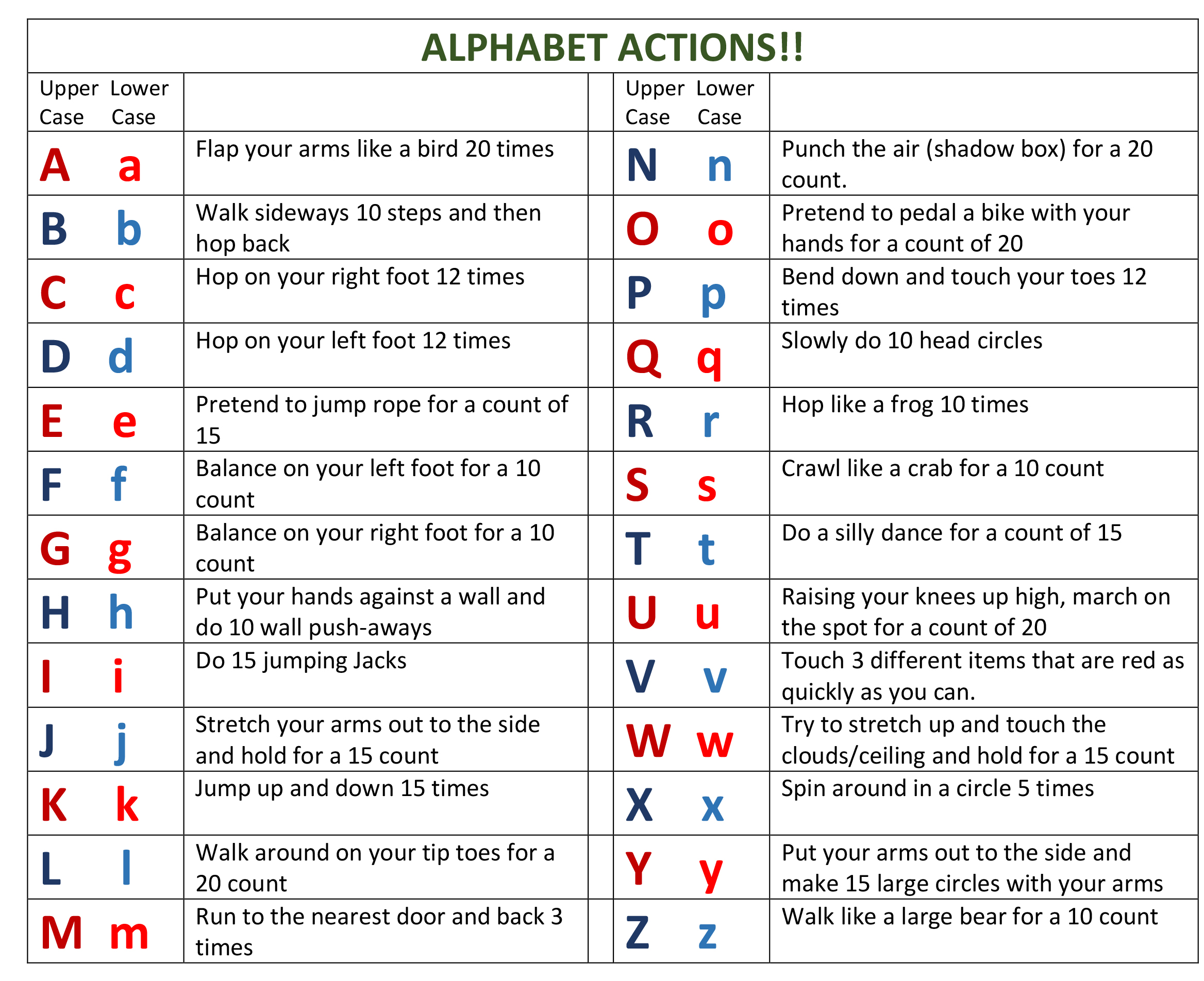 Table with the alphabet upper and lower case letter and exercises to complete when spelling your name