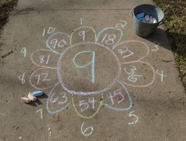 A flower drawn with chalk on a sidewalk with numbers in each petal