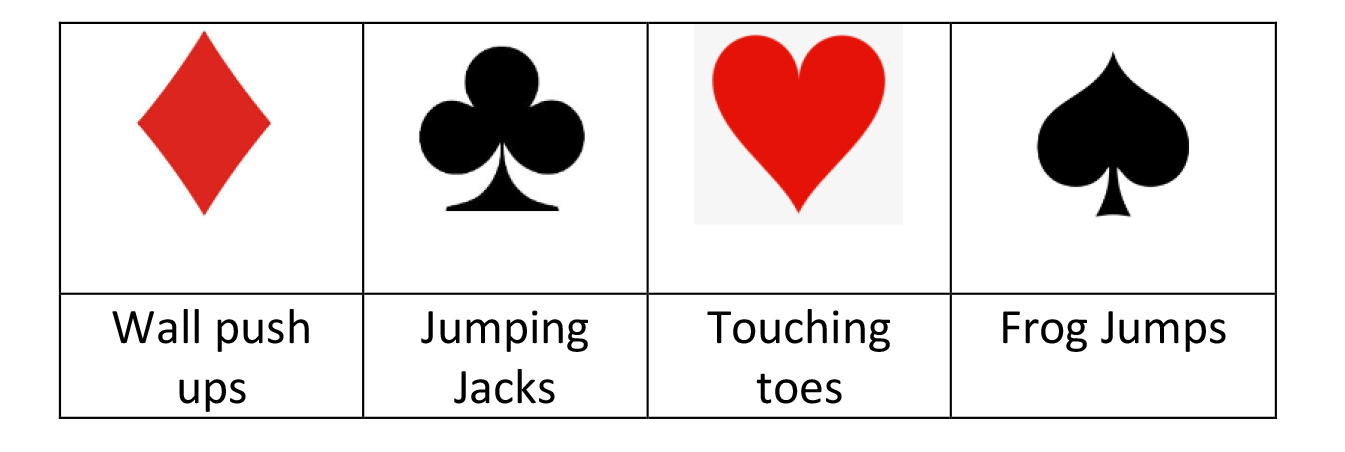 Suits from a deck of cards diamond, club, heart, spade